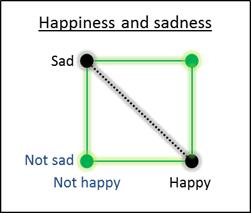dd-happysad